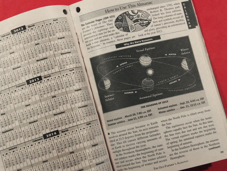 This Tuesday, Sept. 11, 2012, photo shows pages in the 2013 edition of the Old Farmer's Almanac in Boston. Many farmers say the booklets, known for their catchy weather predictions over 221 years of publication, are no longer a go-to source in the Information Age. (AP Photo/Bill Sikes)