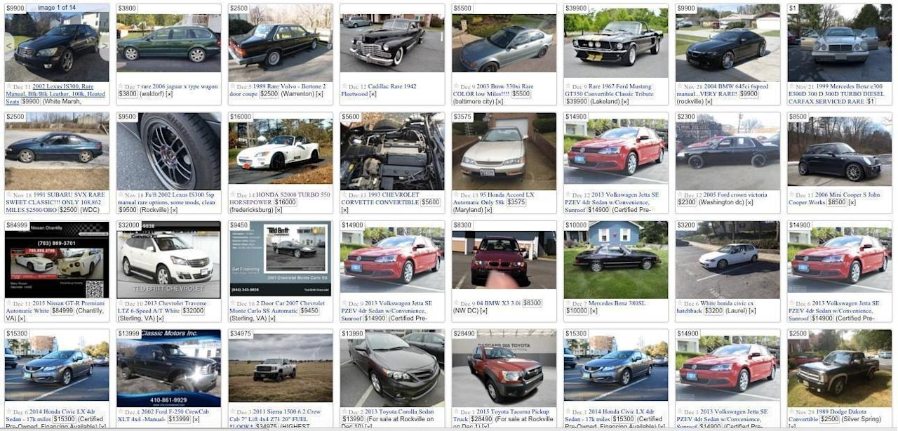 How To Buy A Car On Craigslist, Wisely