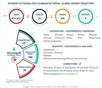 World Internet of Things (IoT) in Manufacturing