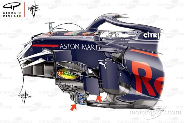 "Bargeboards del Red Bull RB15 <span class=""copyright"">Giorgio Piola</span>"