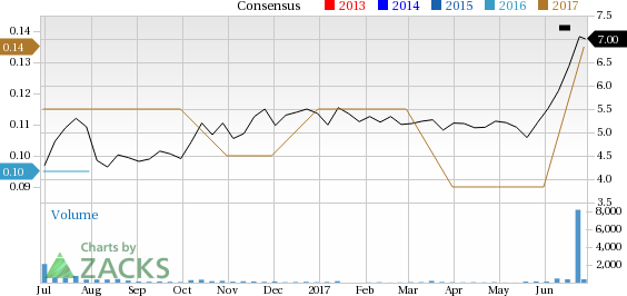 why ari network services  aris  could be an impressive growth stock