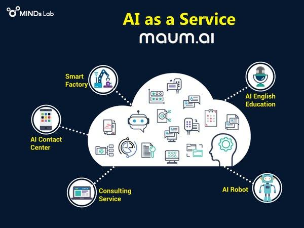 "MINDs Lab will be participating in CES Asia 2019 to introduce its AI platform ""maum AI""."