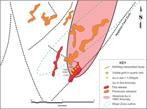 Location of gold in soil anomalies from recent results with respect to visible gold in the quartz vein.