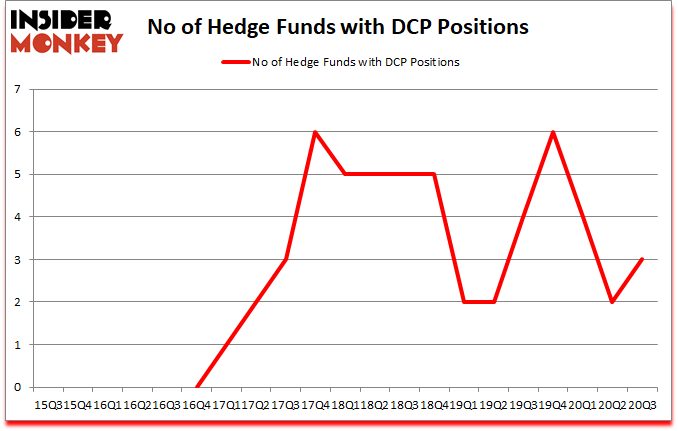 Is DCP A Good Stock To Buy?