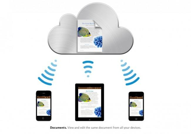 Apple iCloud: Everything you need to know