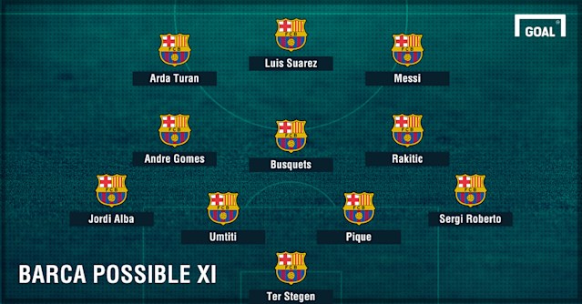 Everything you need to know ahead of the Catalans' La Liga clash at Camp Nou on Saturday...