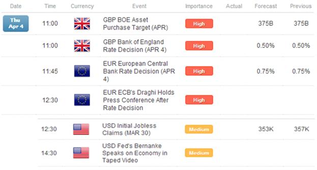 US_Dollar_Surges_After_BoJ_Easing_European_Currencies_Lower_Overall_body_Picture_7.png, US Dollar Surges After BoJ Easing; European Currencies Lower Overall