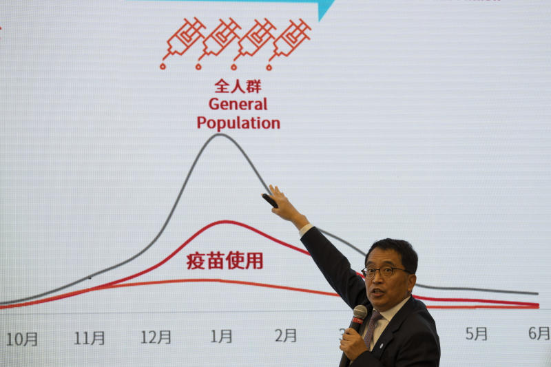 Yin Weidong, CEO of the Chinese pharmaceutical company SinoVac, points to projection of COVID-19 infections and vaccinations at a briefing to journalists during a tour of a vaccine factory in Beijing on Thursday, Sept. 24, 2020. SinoVac, one of China's pharmaceutical companies behind a leading COVID-19 vaccine candidate says its vaccine will be ready by early 2021 for distribution worldwide, including the U.S. (AP Photo/Ng Han Guan)