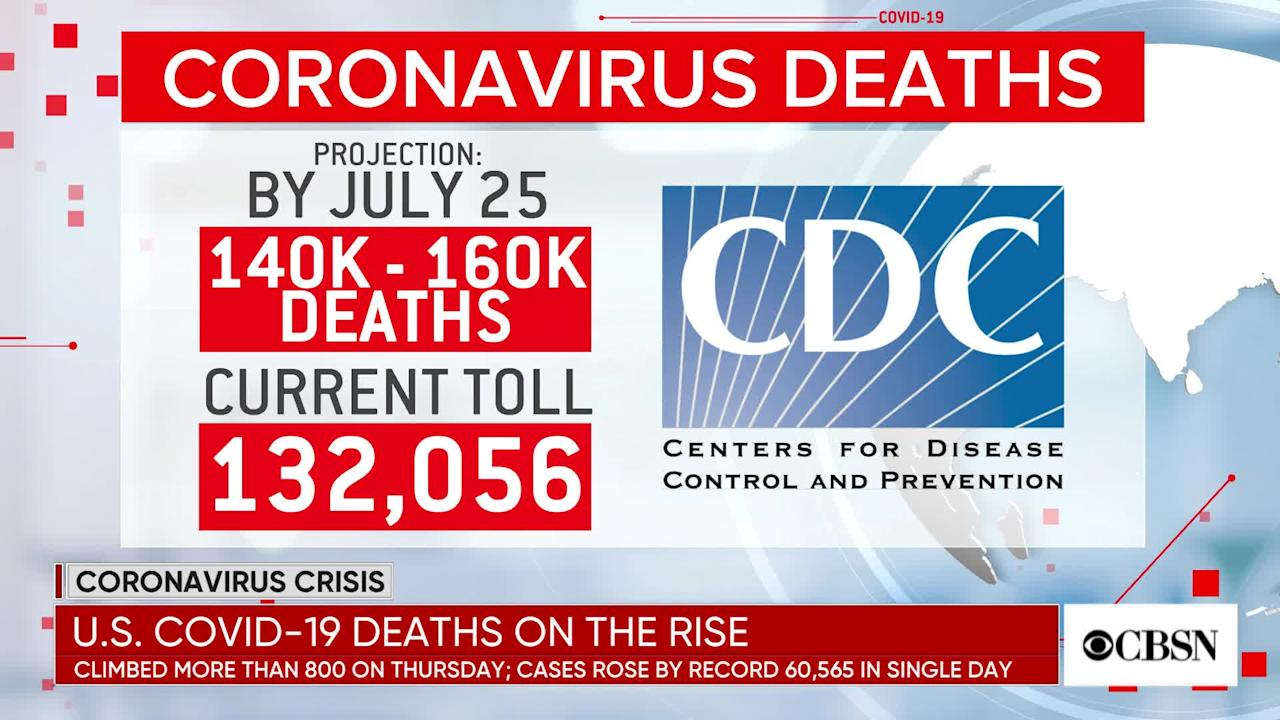 After weeks of coronavirus cases spiking across America's sunbelt, the country is now seeing the number of deaths beginning to increase again, too. Dr. Bob Lahita joined CBSN to discuss the latest developments.