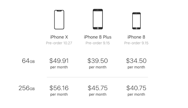 Monthly installment plans for iPhone 8, 8 Plus, and X. (Apple)