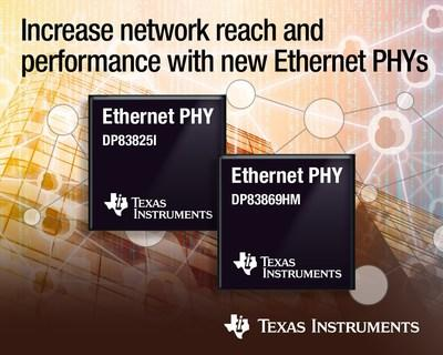 Transceivers include the smallest, lowest-power Ethernet PHY and the highest temperature-rated device for copper and fiber media.