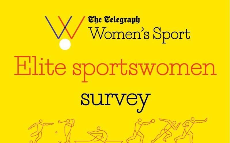 The survey found that 54 per cent of sportswomen said they have suffered gender discrimination - Telegraph