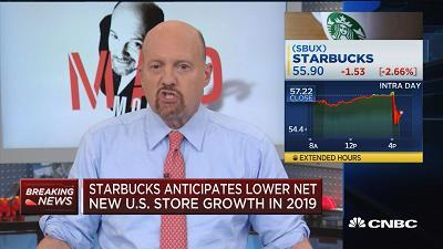CNBC's Jim Cramer discusses why he thinks Starbucks shares are expensive given its weak Q3 guidance for comp store growth.