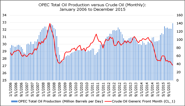 Oil Collapse Driven by Panic; Is CAD at a Policy Turning Point?