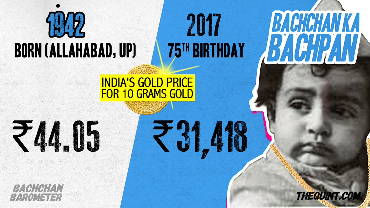 <p>The boy who would go on to strike gold in Bollywood was born in 1942. The price of 10 grams of gold was just Rs 44.05 that year. It's shot up by 31,314 rupees in the 75 years since. </p>