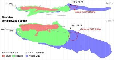 Figure 1: Plan and Vertical Sectional spatial views of the Prairie Creek Mineral Reserve and Mineral Resources.  Camp facilities at left. (CNW Group/NorZinc Ltd.)