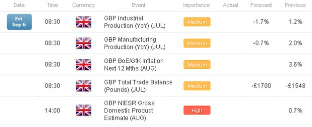 FX_Headlines_GBPUSD_Looks_for_Another_Lift_Before_US_NFPs_body_x0000_i1028.png, FX Headlines: GBP/USD Looks for Another Lift Before US NFPs