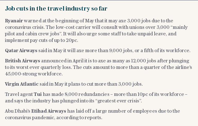 Job cuts in the travel industry so far