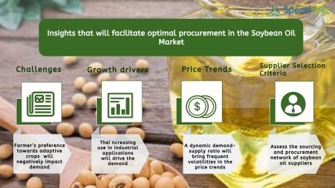 Soybean Oil Market Procurement Intelligence Report | Soybean Oil Market Price Trends, Soybean Oil Market Suppliers Selection Criteria and Procurement Insights Now Available from SpendEdge