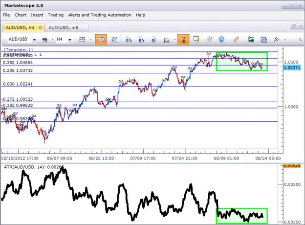 how_to_set_stops_body_Picture_2.png, Learn Forex: How to Set Stops