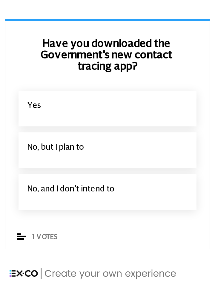 Have you downloaded the Government's contact tracing app