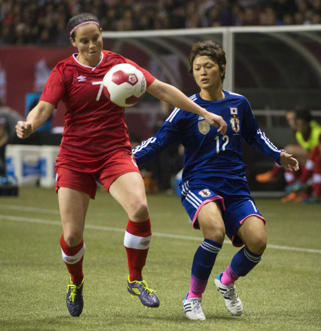 #CanadaRed soccer weekly: Similarities to U.S. WNT pay disparity hard to find here