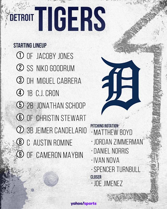 Detroit Tigers projected lineup. (Photo by Paul Rosales/Yahoo Sports)
