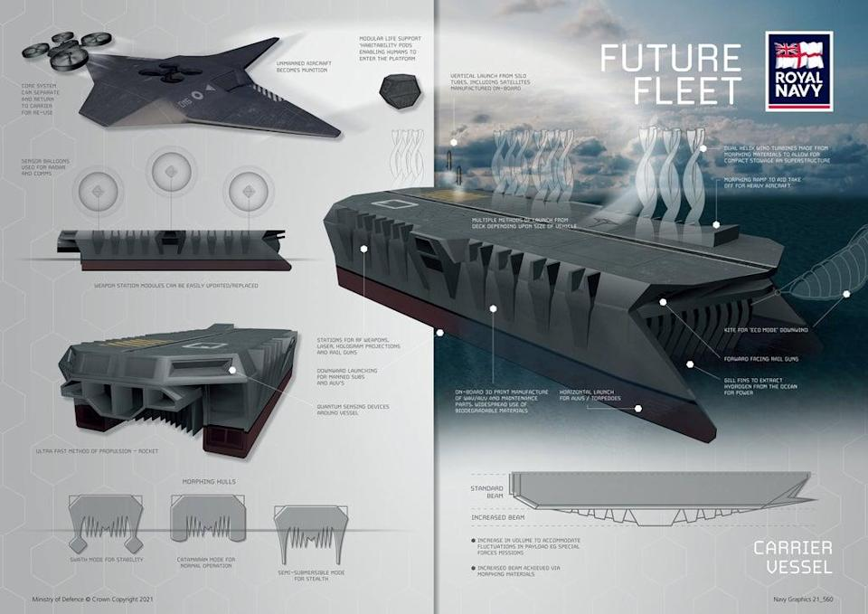 The design for a wind-powered aircraft carrier (Royal Navy/Ministry of Defence/Crown Copyright/PA) (PA Media)