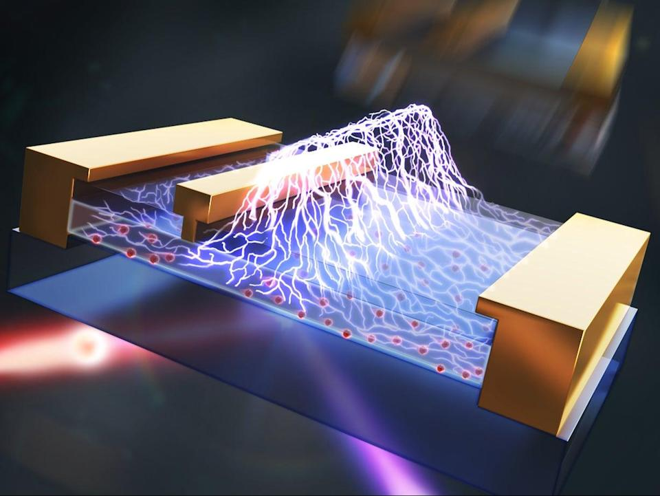 Researchers developed new optical tools to quantify electric fields in semiconductor devices (Yuke Cao/University of Bristol)