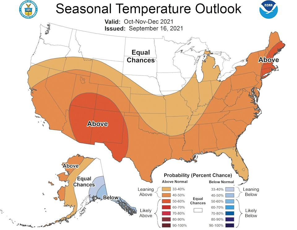 Temperatures are likely to be above average for the months of October, November and December across much of the U.S., especially in the Southwest and New England, according to NOAA.