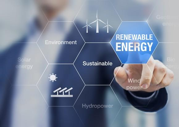 """A hand touches the words """"renewable energy"""" on a virtual screen"""