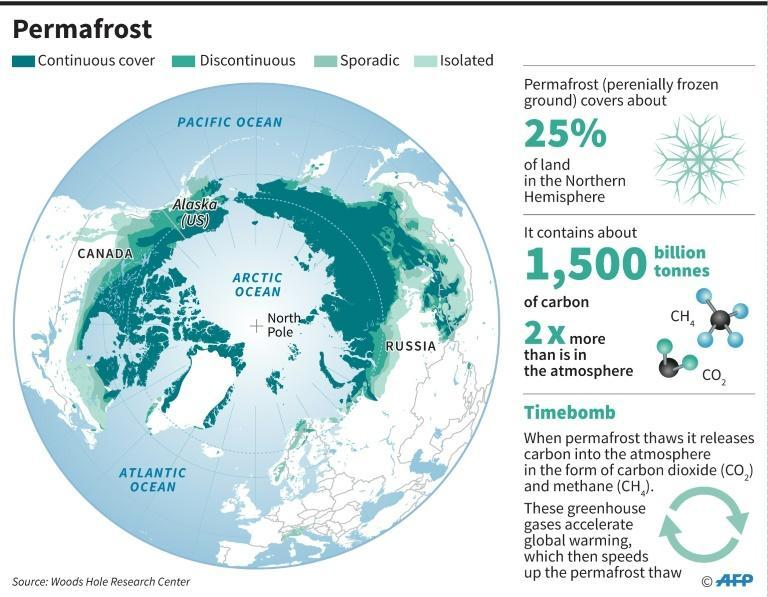 Map showing areas where permafrost exists, with mini-factfile