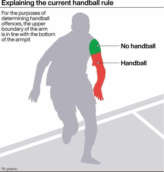 The 'T-shirt sleeve' principle is being applied for handball this season