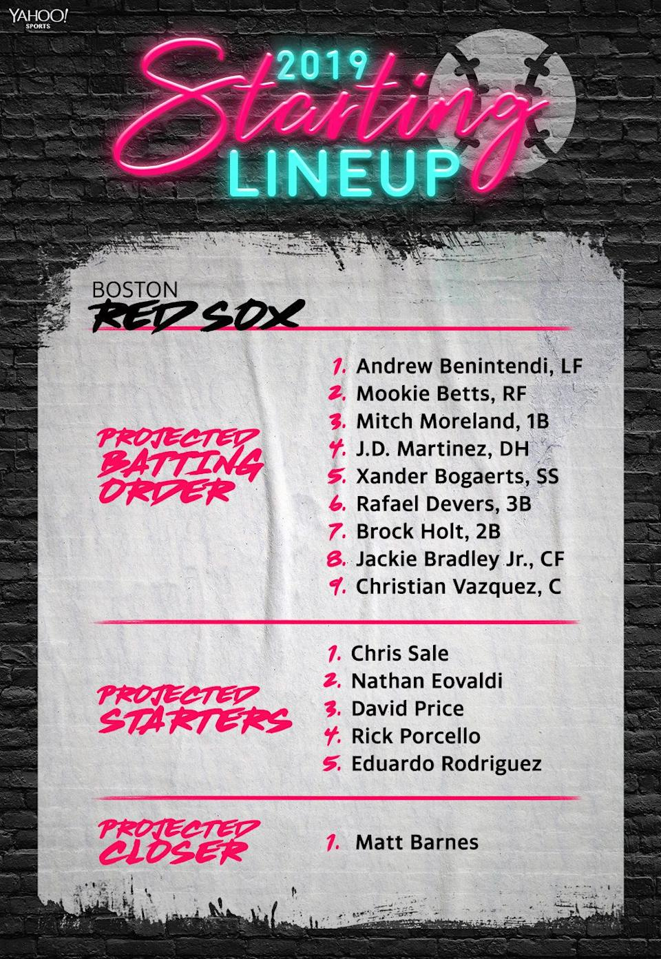 The Boston Red Sox projected lineup for 2019. (Yahoo Sports)