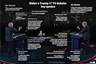 Biden v Trump 1st debate: key quotes