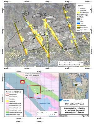 Frontier Lithium intersected a total of 112.6m of pegmatite averaging 1.73% Li2O, including 62.2m of 1.92% Li2O. (CNW Group/Frontier Lithium Inc.)