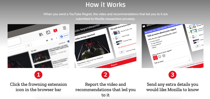 Mozilla released a browser extension to help researchers study YouTube's recommendations algorithm.