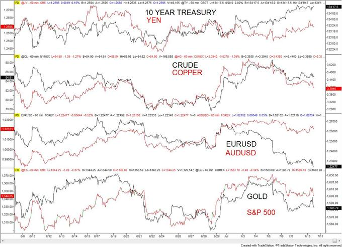 AUDUSD_Shorts_Triggered_-_Objectives_are_Below_Parity_body_all.png, AUDUSD Shorts Triggered - Objectives are Below Parity
