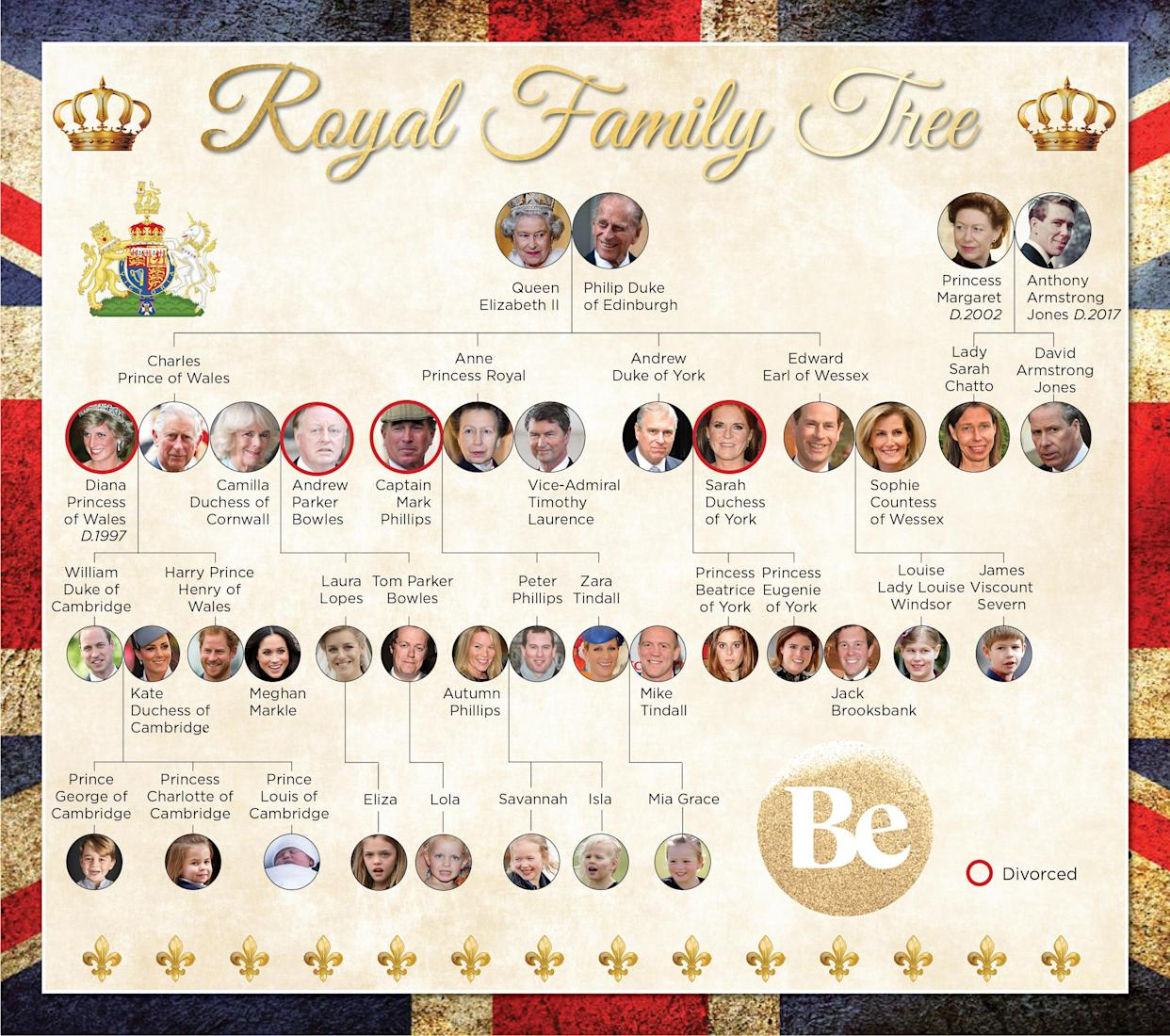 Get to know the Royals and who is attending with this trusty family tree. Source: Be