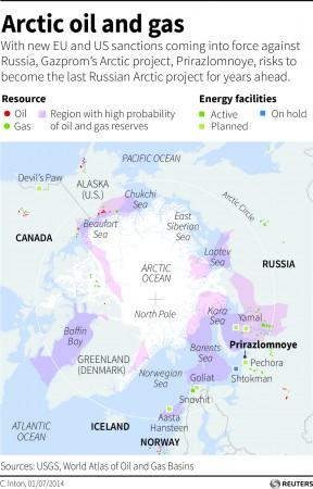 Russia oil reserves, Russia gas reserves, global fossil fuel production, Arctic oil and gas reserves