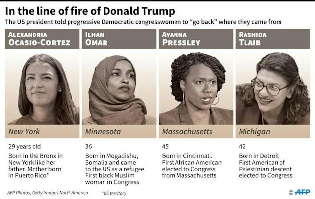 Portraits of progressive Democratic congresswomen that appeared to be targets of a Twitter remark by US President Donald Trump. (AFP Photo/Alain BOMMENEL)