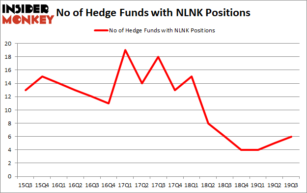 Is NLNK A Good Stock To Buy?