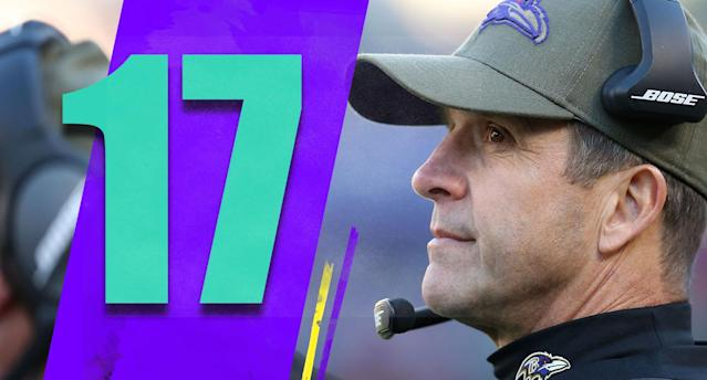 "<p>There's a lot of chatter about John Harbaugh's job security. If the Ravens fire him, would they do so without asking themselves, ""Can we find anyone better?"" Because I think the answer to that question is clearly no. (John Harbaugh) </p>"