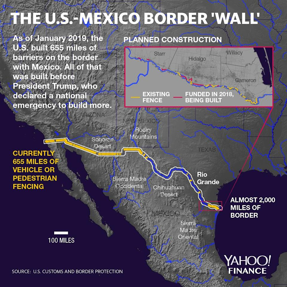 The border barrier before President Trump and where more barrier is being built. (Graphic: David Foster/Yahoo Finance)