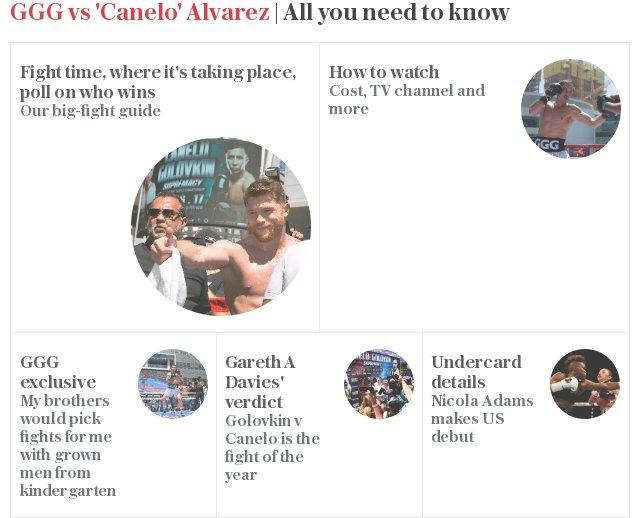 GGG vs 'Canelo' Alvarez | All you need to know