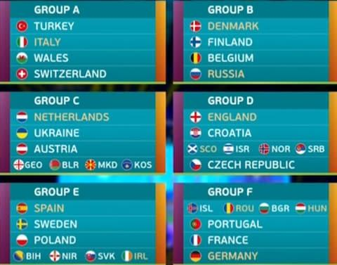 <span>The Euro 2020 draw</span> <span>Credit: UEFA </span>