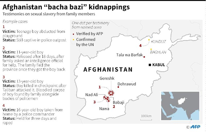 Graphic locating documented cases of sexual slavery kidnappings in Afghanistan (AFP Photo/AFP )