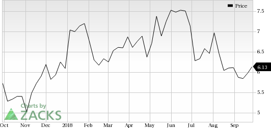 Hallador Energy (HNRG) saw a big move last session, as its shares jumped more than 5% on the day, amid huge volumes.