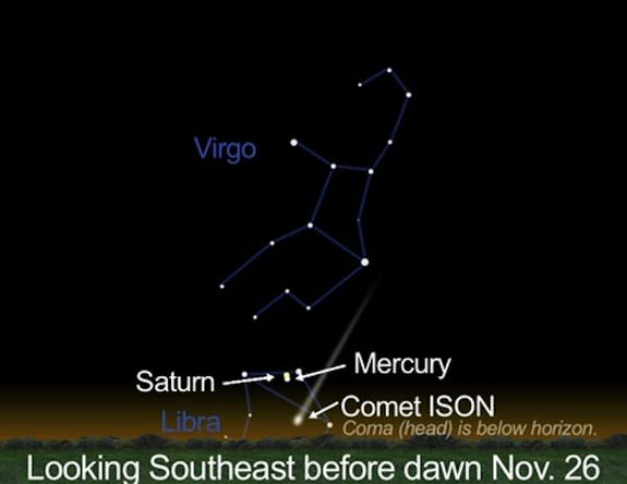 Before dawn on Nov. 26, 2013, Comet ISON's tail will be visible to the right of Saturn and Mercury near the southeast horizon.