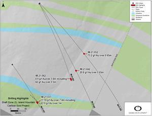 Figure 6: Shaft Zone select drilling highlights